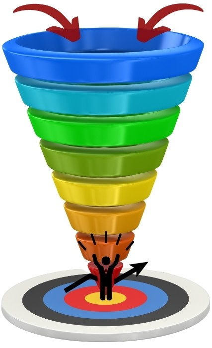 Featured image - marketing funnel by digital marketing partner